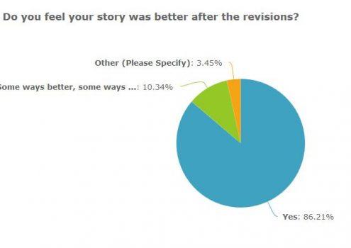 Revision statistics – 2015-2016
